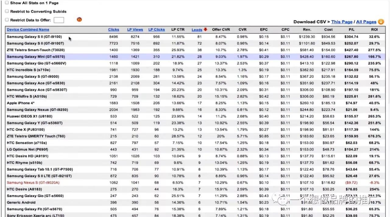 最强Mobile广告追踪-iMobiTrax-广告优化师们的职业危机